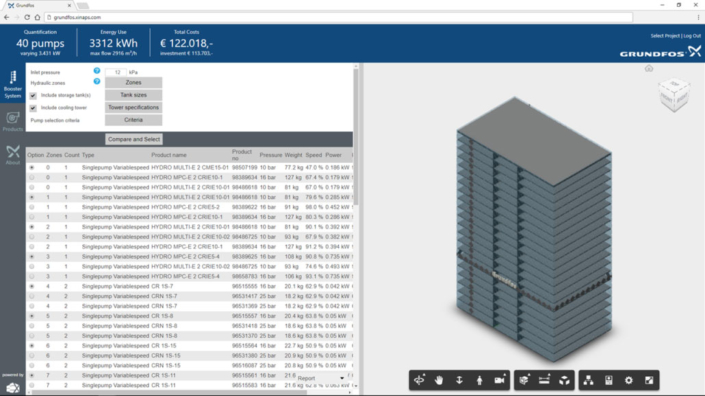 Grundfos-in-the-cloud_usecases_Xinaps